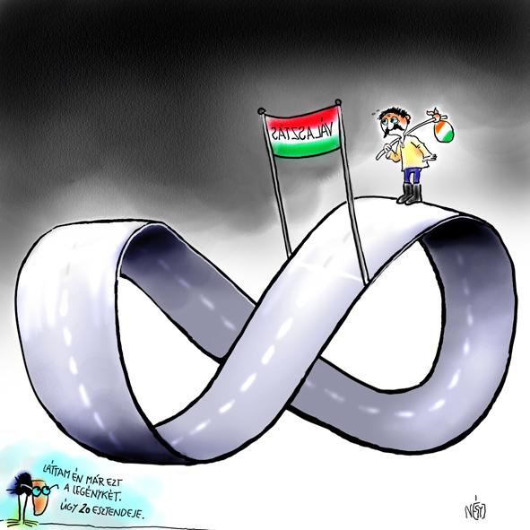 Választások Magyarország